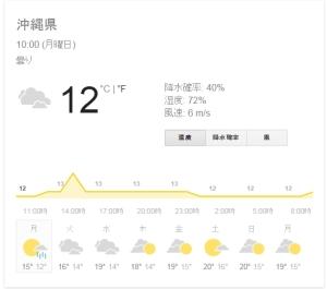 寒いぞ!?