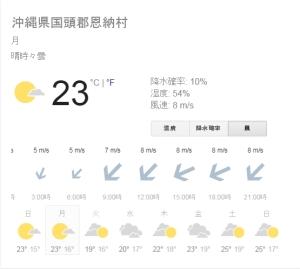 3月23日天気