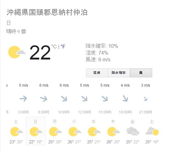 明日の天気ヽ(*´∀`)ノ
