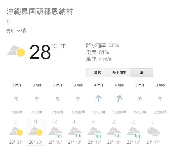 明日の天気は